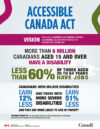 Accessible Canada Act visual