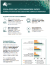 Inclusion at Work - Index 2019-2020